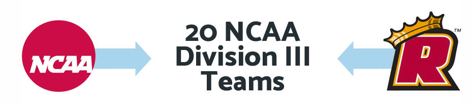 Regis College has 20 NCAA Division III Teams
